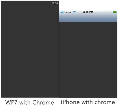 WP7 iPhone with Chrome