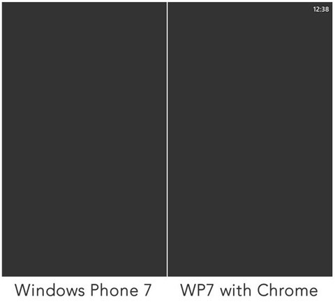 WP7 with without Chrome