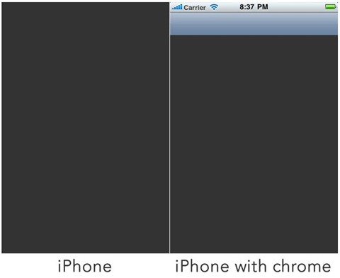 iPhone with without Chrome