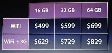 Apple ipad prices