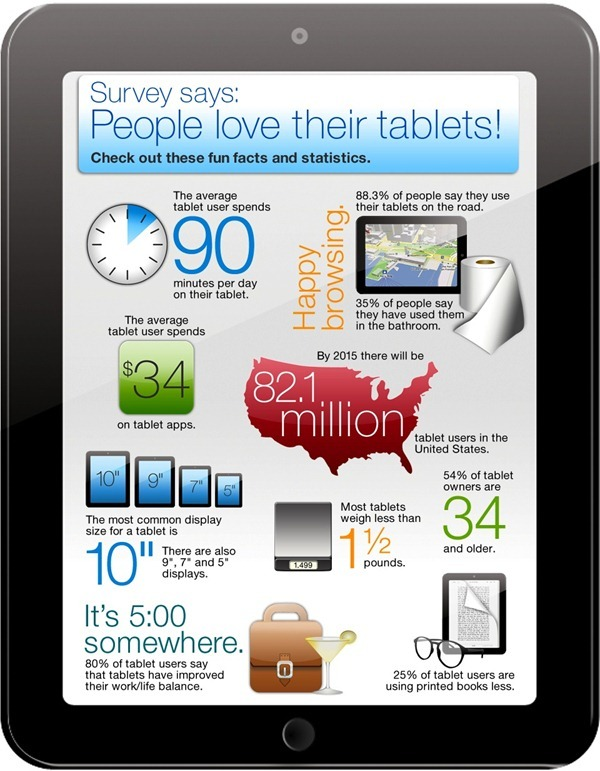 tablet_use_infographic