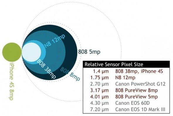 pixels808-v3-600x404