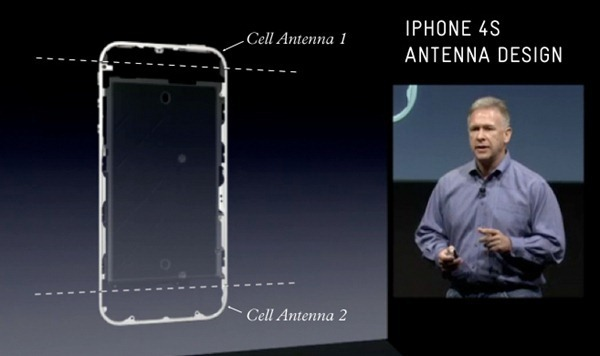iphone4s_antennas