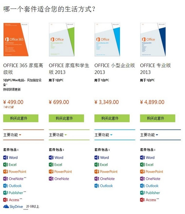 office2012 price