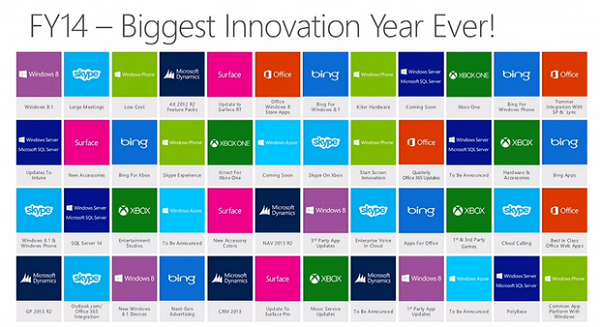 msfy14products-620x338