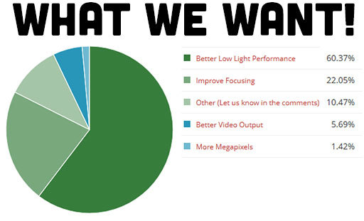 what-we-want