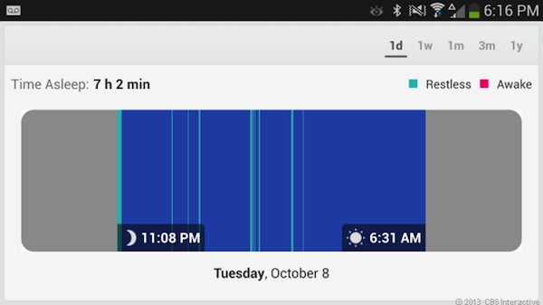 Fitbit_Force_Sleep_610x343