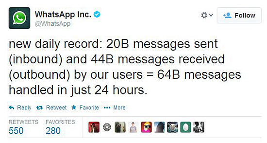 WhatsApp New Record