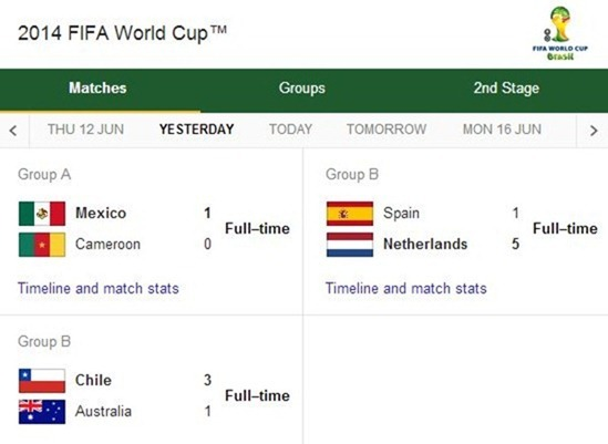 world-cup-2014-google