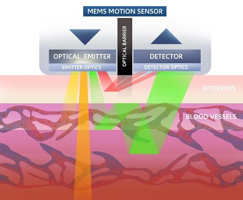 mems_motion_sensor_11-2013crop