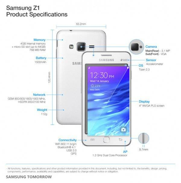 Samsung-Z1-Product-Specifications1