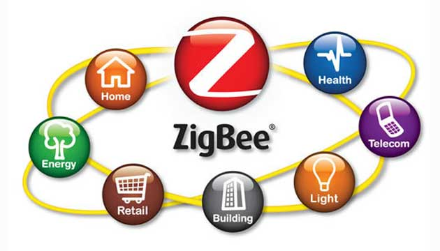 Zigbee-Home-Delivers-Automation
