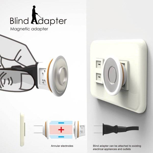 blind_adapter