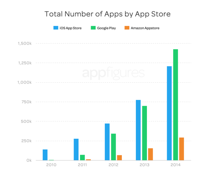 total-apps-2014