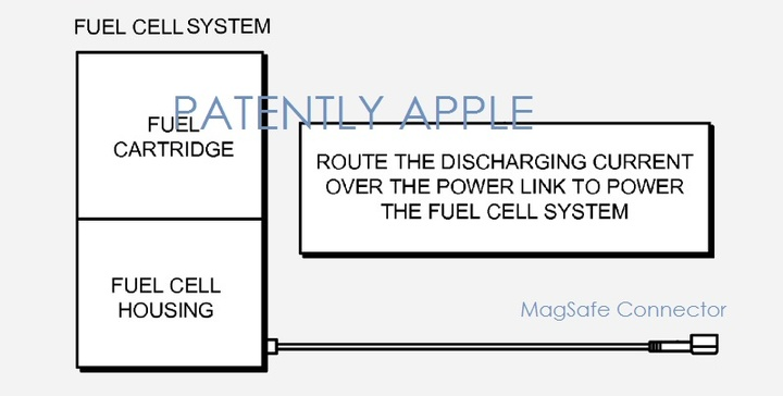 apple fuel cell patent