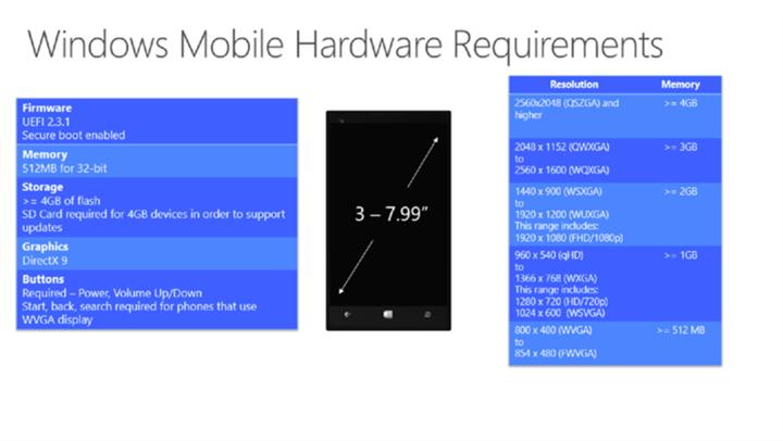 windows-mobile-min-spec-100574202-orig_