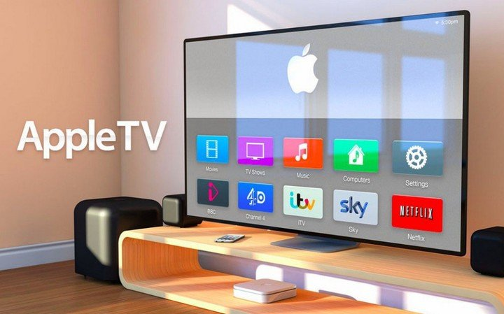 Apple-TV-e1426642018311