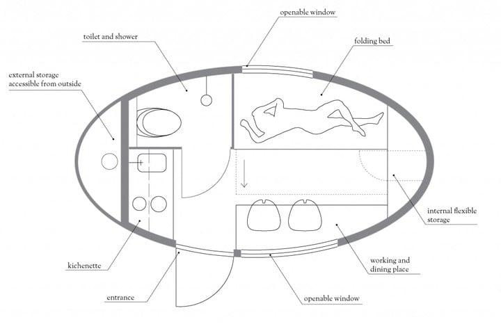 ecocapsule inside