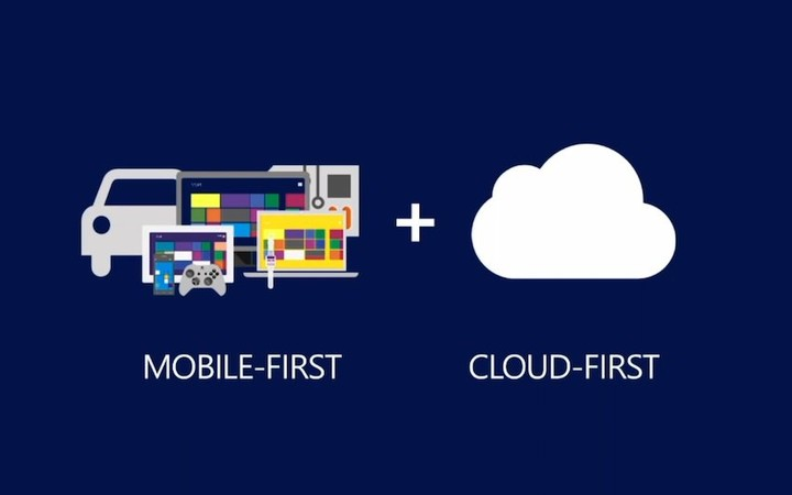 mobile-first-cloud-first-tee-14