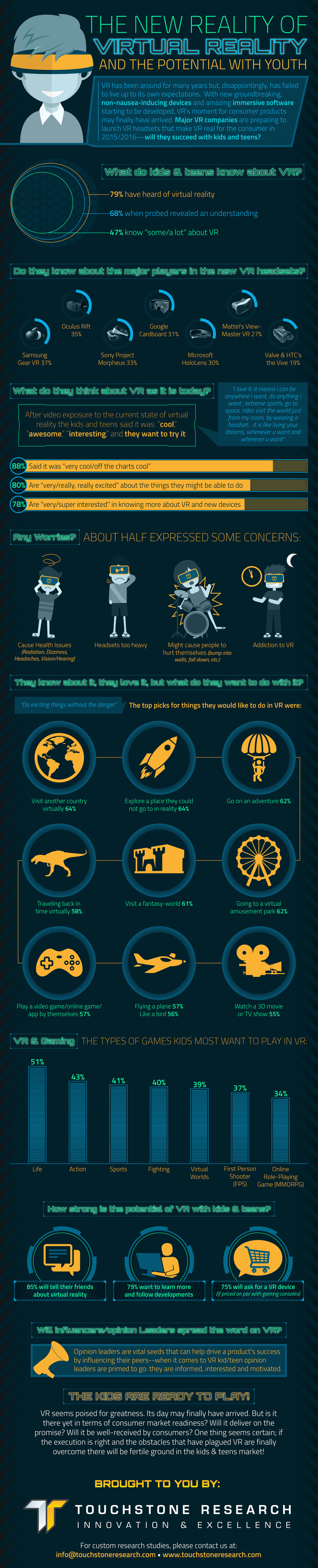 virtual-reality-infographic-kids-and-teens