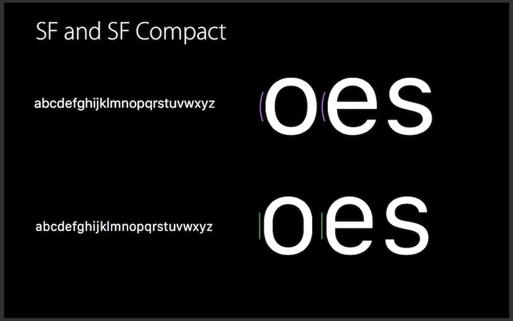 San-Francisco-vs-San-francisco-compact-