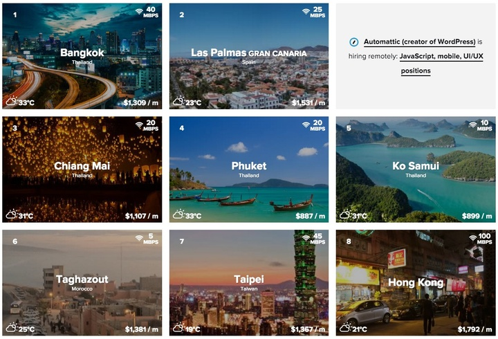 FireShot Capture - Nomad List — The Best Cities to Live and Work Remotely - https___nomadlist.com_