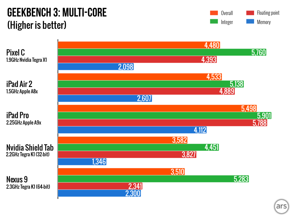 Tablet-Benchmark.001-980x720