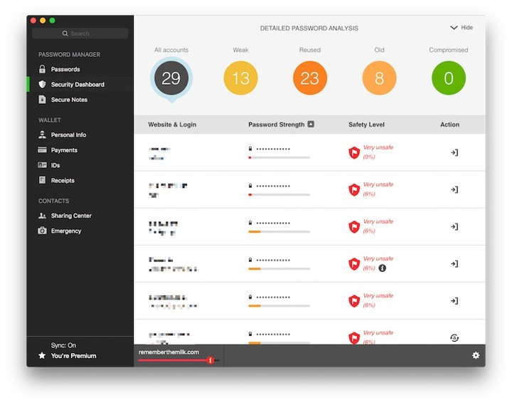 Dashlane security dashboard 2