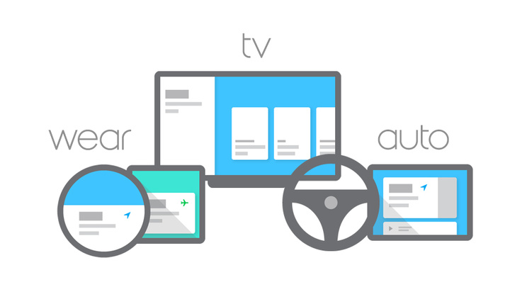 android-tv-auto-wear