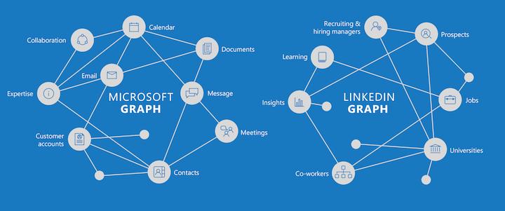 linkedinmsft2.0