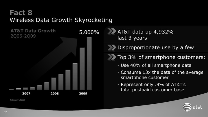 att-2009-iphone-networkRDLV_CTIA-slides-12