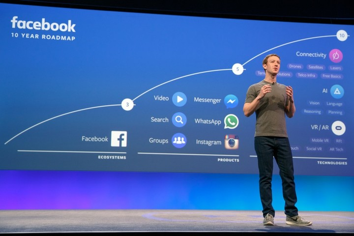 facebook ceo mark