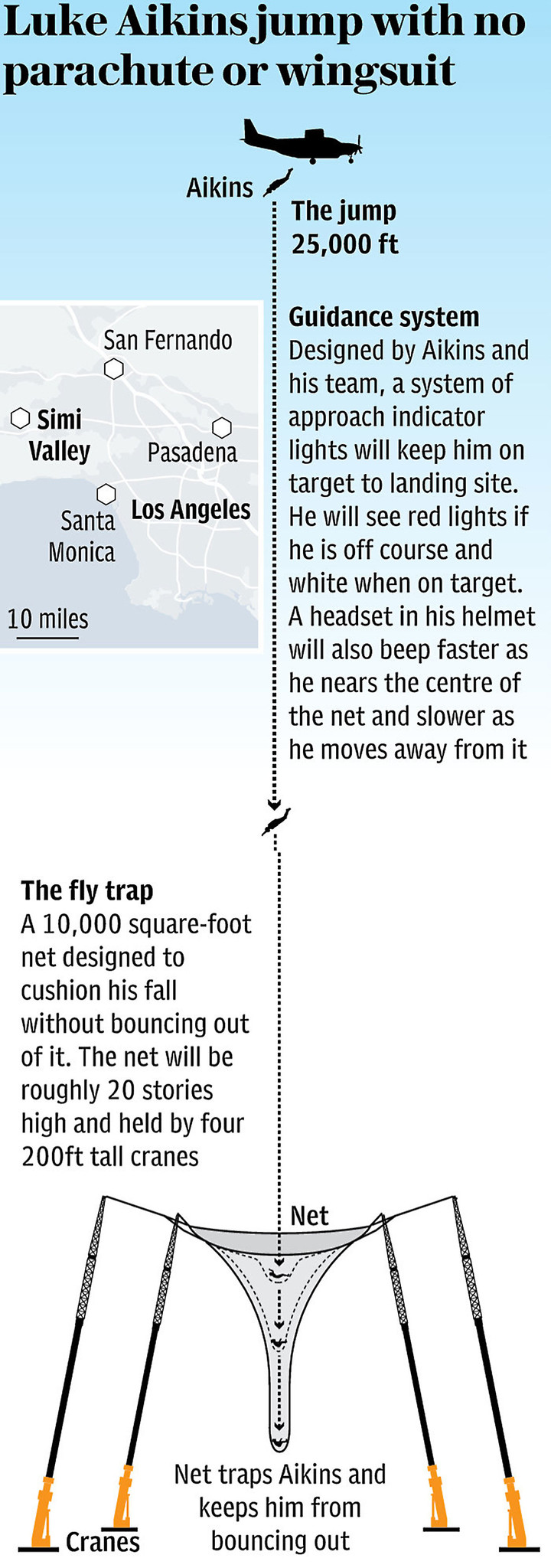 jump-without-parachute-telegraph