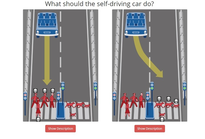 self driving car ethics possibility