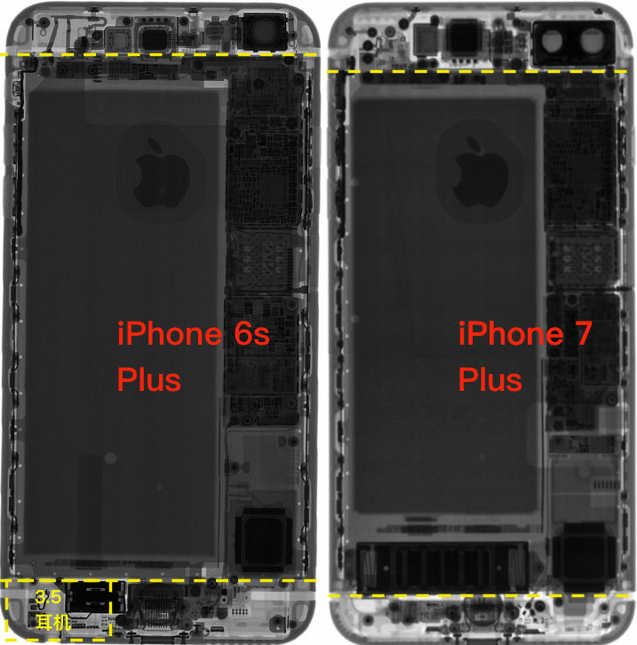 iPhone 7 different2