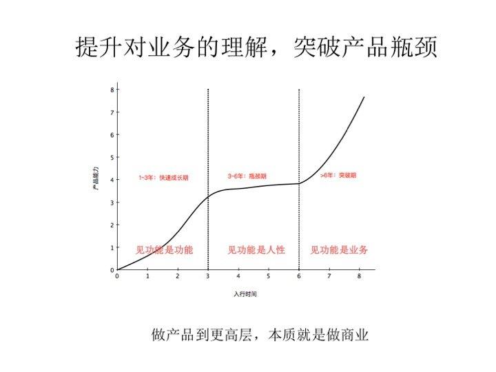 %e5%b9%bb%e7%81%af%e7%89%8708
