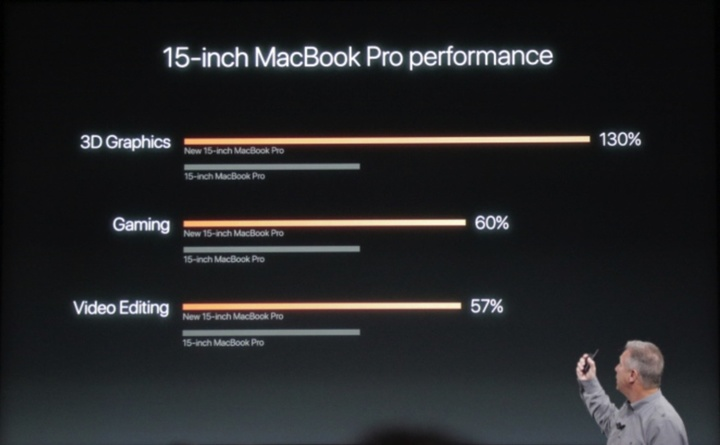 18815-18323-15mbp-top-xl