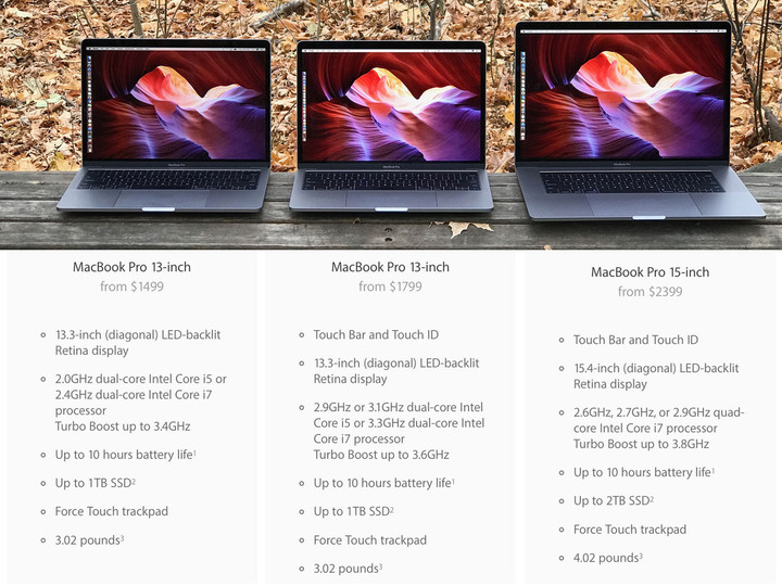 macbook-pro-2016-lineup-text