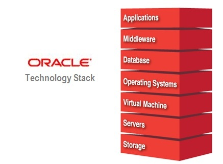 oracle-technology-stack2