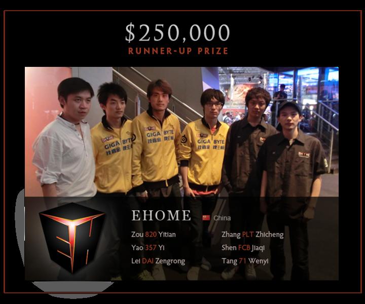 team_12_runnerup