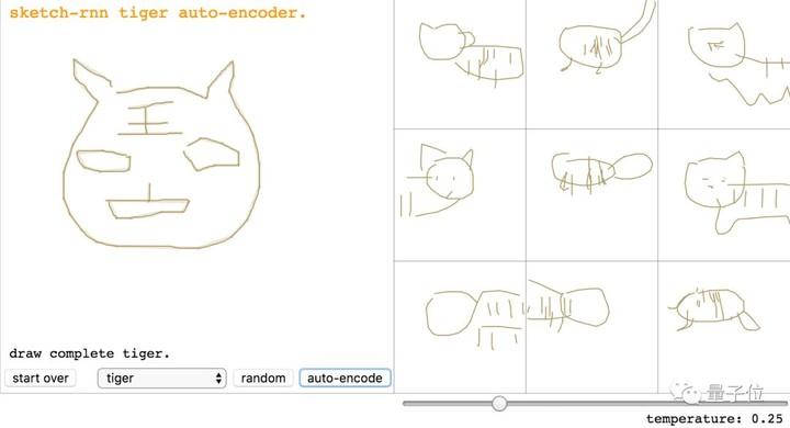 谷歌小姐姐搞出魔法画板:你随便画,补不齐算AI输