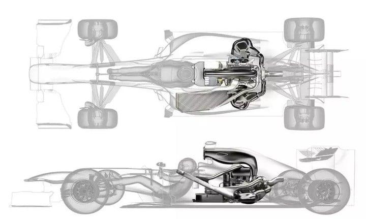 F1 赛车为什么长这样?