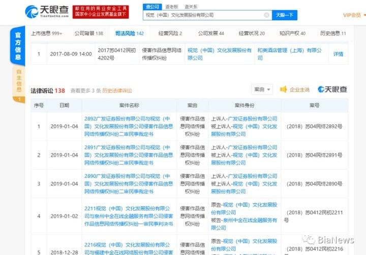 独家曝光视觉中国的图片侵权追踪系统:鹰眼系统