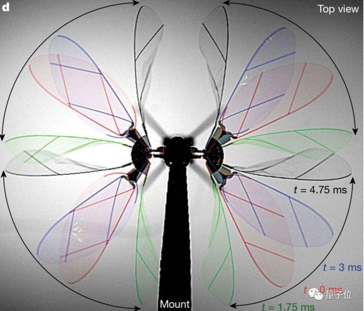 史上最轻无人机登上Nature封面:比回形针还轻,自带太阳能系统,实现无缆飞行