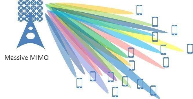 5G 到底是什么?今年该买 5G 手机吗?