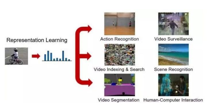 AI错删YouTube机器人视频,背后是人类难以消弭的身份焦虑