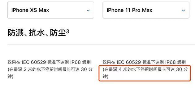 从嘲笑到真香!这篇iPhone 11 Pro Max评测告诉你发生了啥