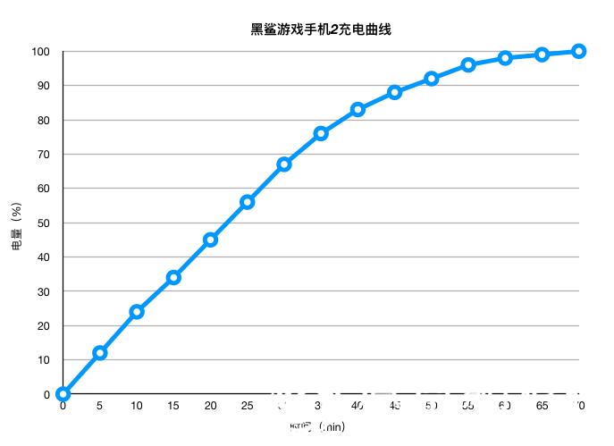 Redmi Note 7 Pro:内力有提升,外观无惊喜